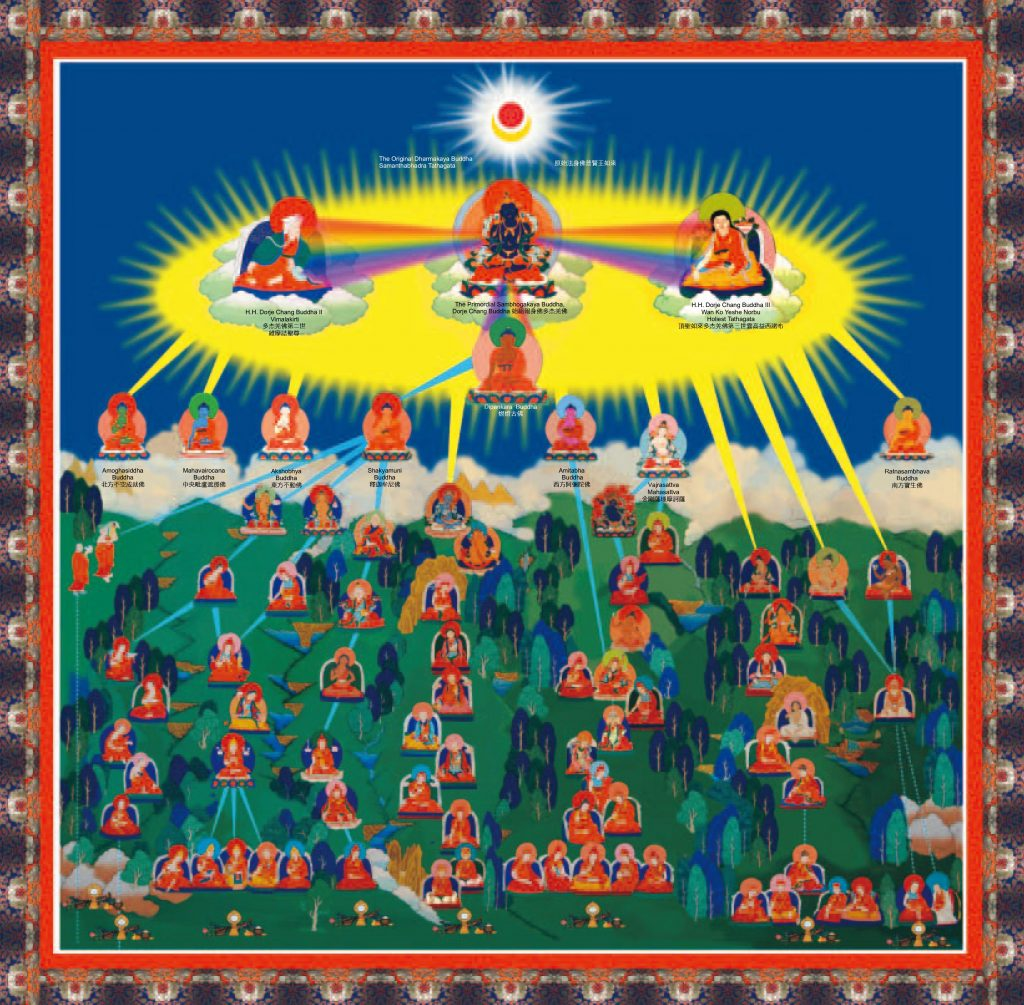 BRIEF BUDDHIST LINEAGE REFUGE TREE